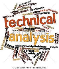 نمودار میله ای در تحلیل تکنیکی