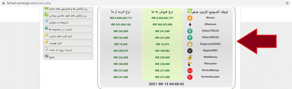 قیمت ارزهای دیجیتال را در فرهاد اکسچنج آنلاین چک کنید!